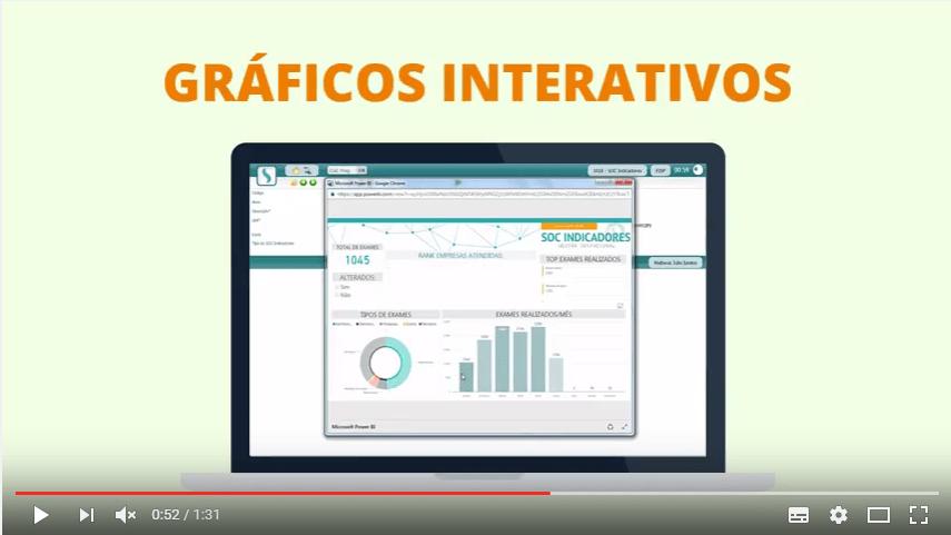 soc indicadores vídeo